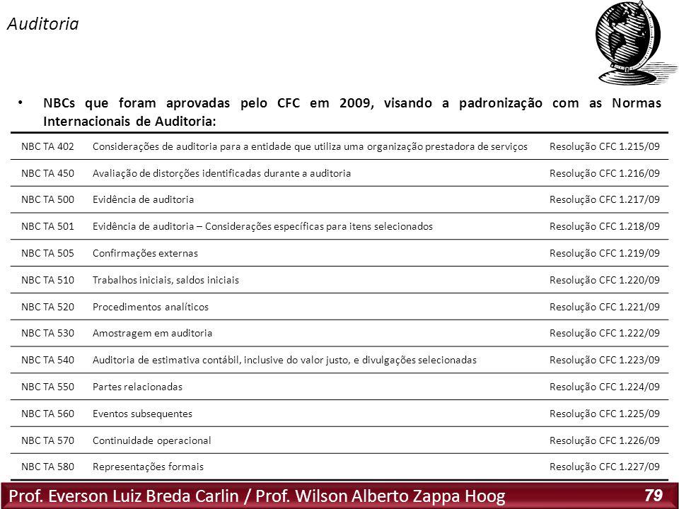 Prof. Everson Luiz Breda Carlin / Prof. Wilson Alberto Zappa Hoog 79 NBCs que foram aprovadas pelo CFC em 2009, visando a padronização com as Normas I