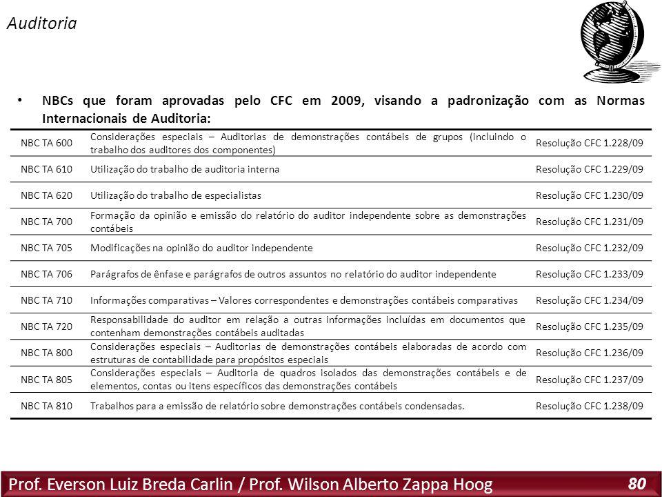 Prof. Everson Luiz Breda Carlin / Prof. Wilson Alberto Zappa Hoog 80 NBCs que foram aprovadas pelo CFC em 2009, visando a padronização com as Normas I