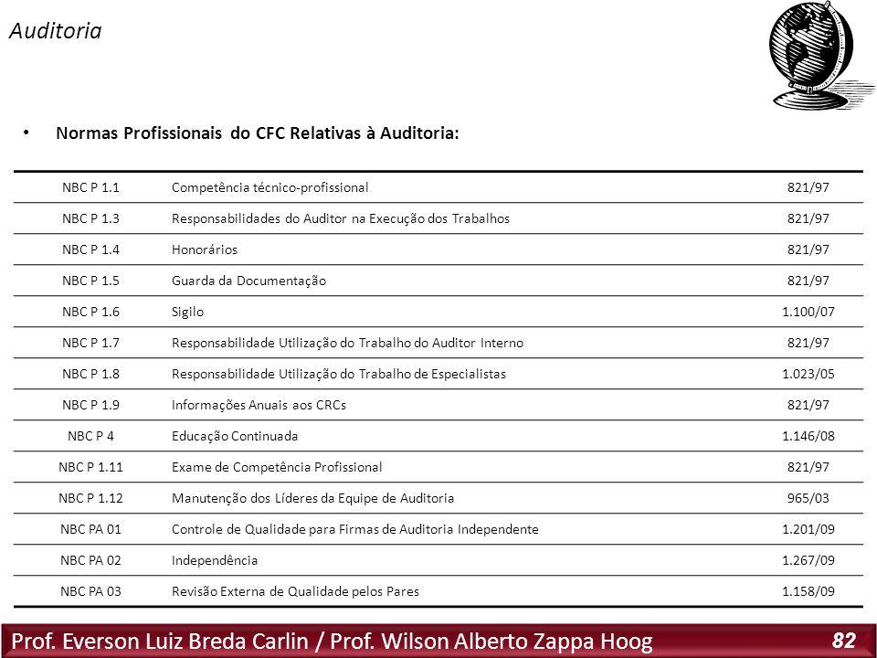 Prof. Everson Luiz Breda Carlin / Prof. Wilson Alberto Zappa Hoog 82 Normas Profissionais do CFC Relativas à Auditoria: Auditoria NBC P 1.1Competência