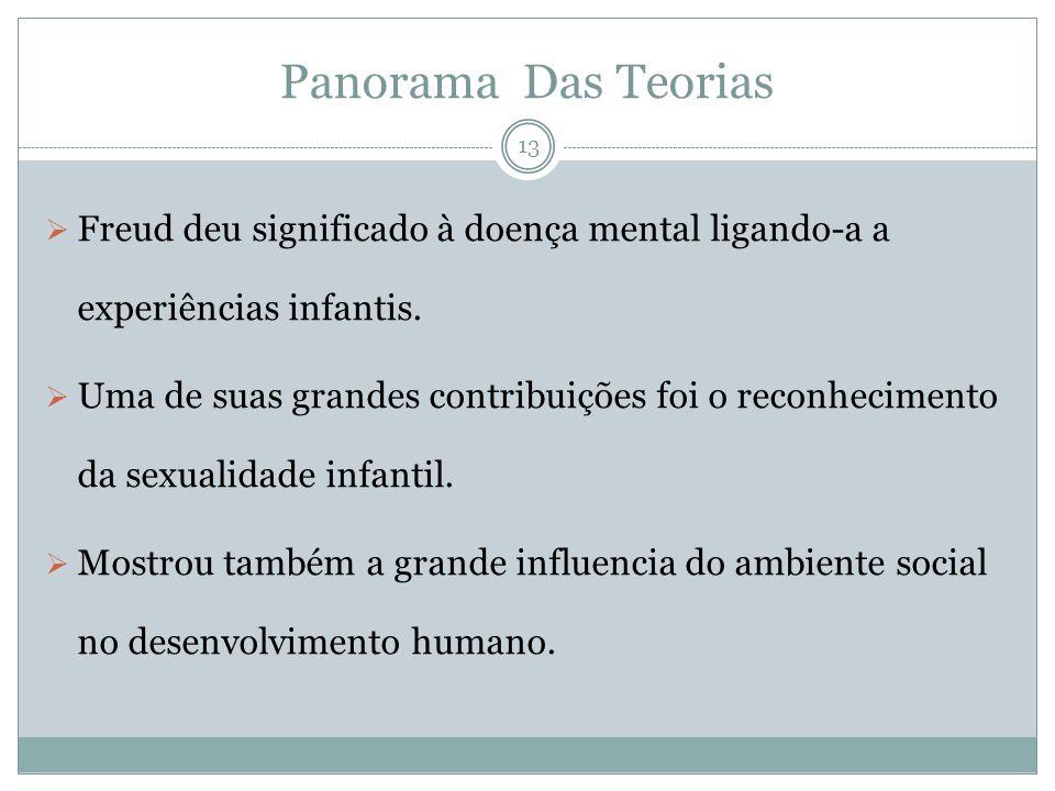 Panorama Das Teorias Freud deu significado à doença mental ligando-a a experiências infantis. Uma de suas grandes contribuições foi o reconhecimento d