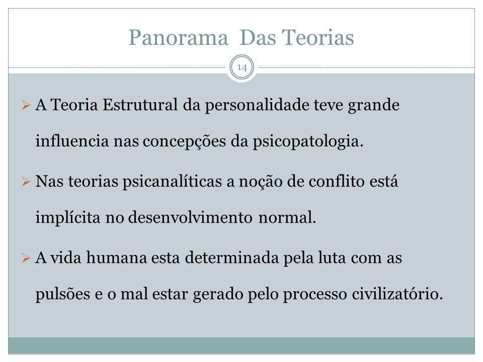 Panorama Das Teorias A Teoria Estrutural da personalidade teve grande influencia nas concepções da psicopatologia. Nas teorias psicanalíticas a noção