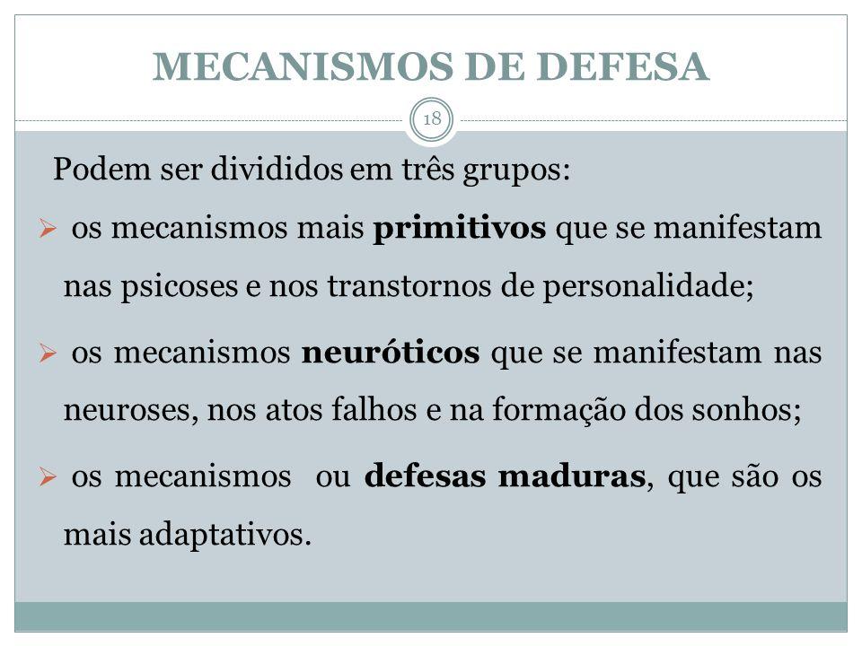 MECANISMOS DE DEFESA Podem ser divididos em três grupos: os mecanismos mais primitivos que se manifestam nas psicoses e nos transtornos de personalidade; os mecanismos neuróticos que se manifestam nas neuroses, nos atos falhos e na formação dos sonhos; os mecanismos ou defesas maduras, que são os mais adaptativos.