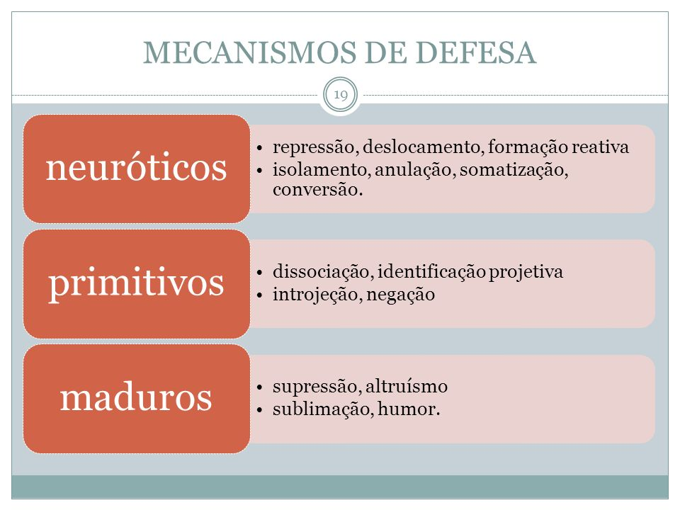 MECANISMOS DE DEFESA repressão, deslocamento, formação reativa isolamento, anulação, somatização, conversão. neuróticos dissociação, identificação pro