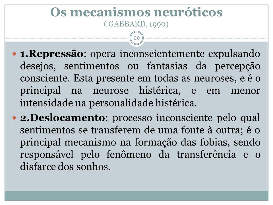 Os mecanismos neuróticos ( GABBARD, 1990) 1.Repressão: opera inconscientemente expulsando desejos, sentimentos ou fantasias da percepção consciente. E