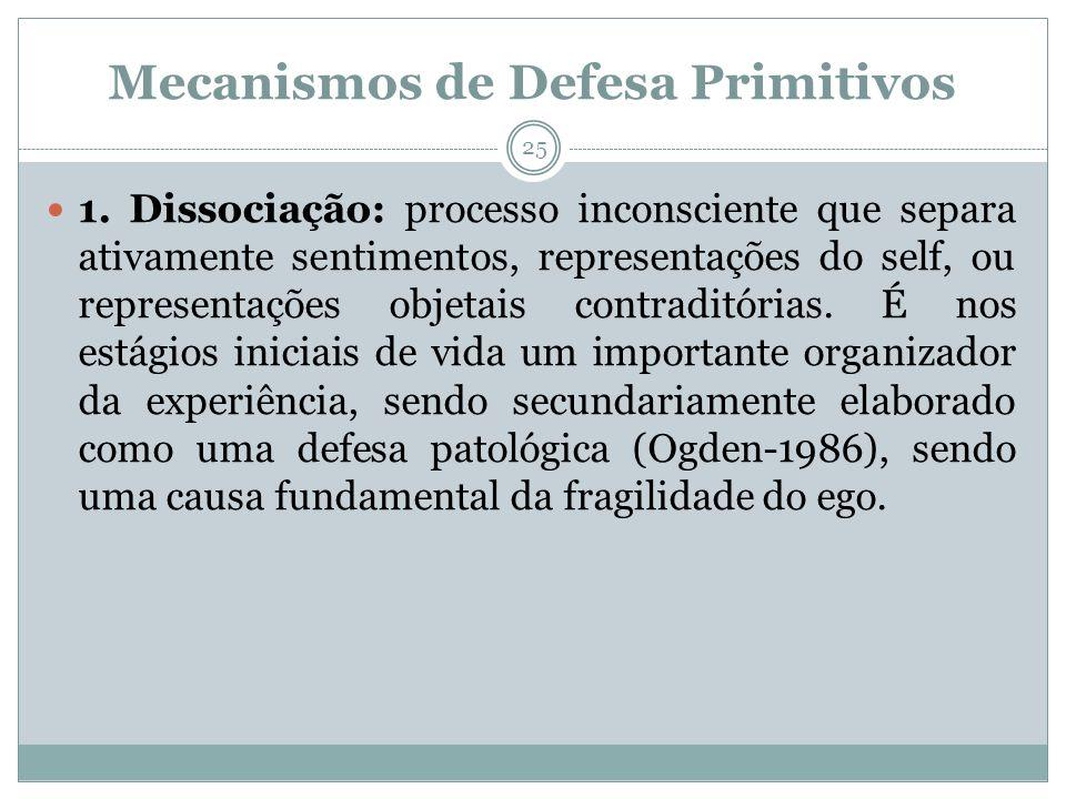 Mecanismos de Defesa Primitivos 1. Dissociação: processo inconsciente que separa ativamente sentimentos, representações do self, ou representações obj