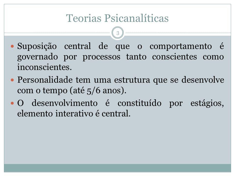 3 Teorias Psicanalíticas Suposição central de que o comportamento é governado por processos tanto conscientes como inconscientes. Personalidade tem um