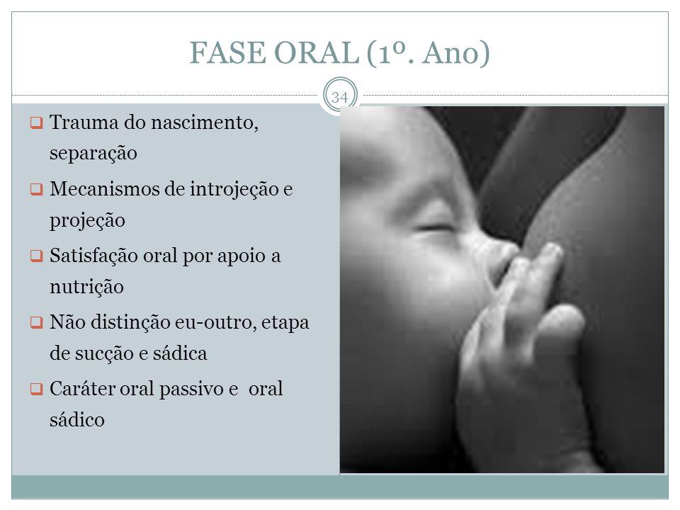 FASE ORAL (1º. Ano) Trauma do nascimento, separação Mecanismos de introjeção e projeção Satisfação oral por apoio a nutrição Não distinção eu-outro, e