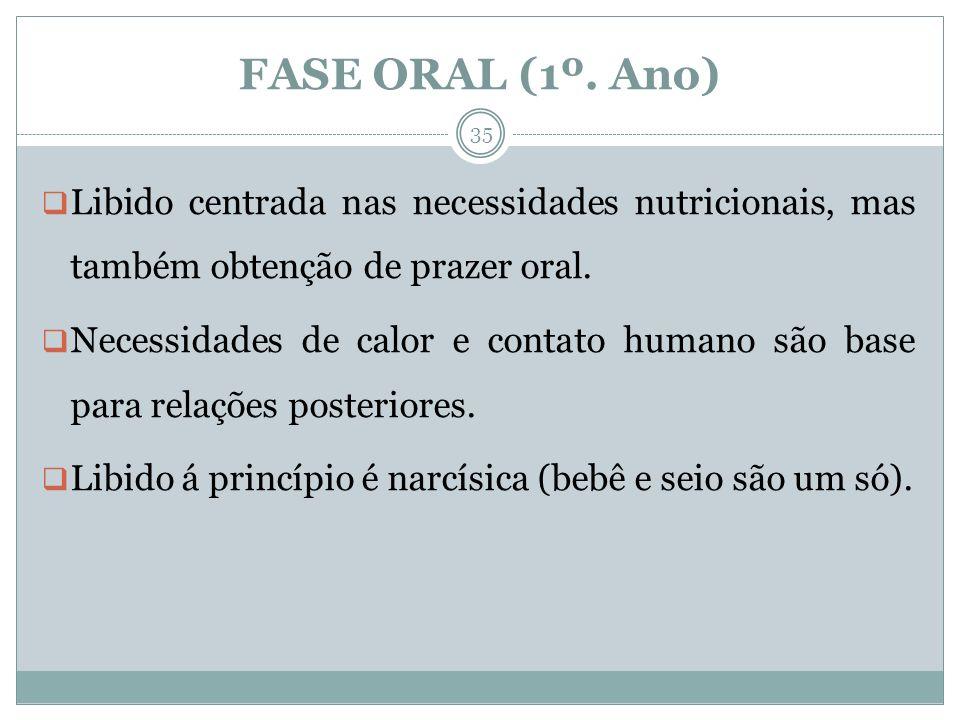 FASE ORAL (1º. Ano) Libido centrada nas necessidades nutricionais, mas também obtenção de prazer oral. Necessidades de calor e contato humano são base