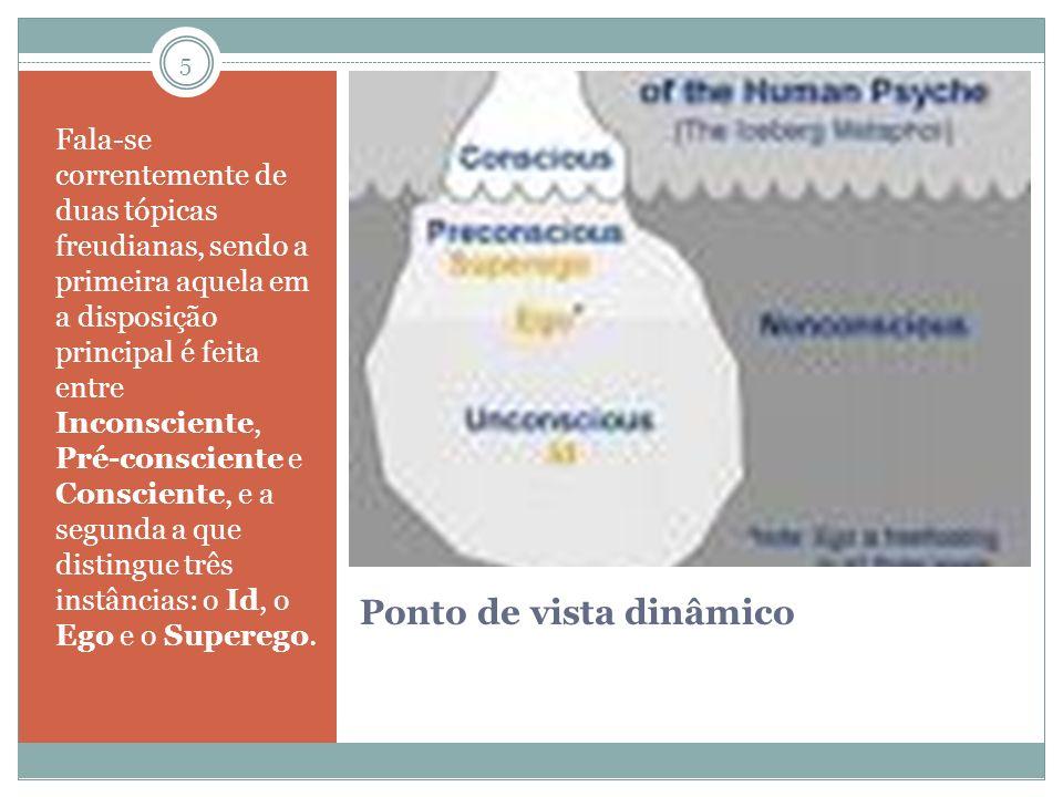 Ponto de vista dinâmico Fala-se correntemente de duas tópicas freudianas, sendo a primeira aquela em a disposição principal é feita entre Inconsciente, Pré-consciente e Consciente, e a segunda a que distingue três instâncias: o Id, o Ego e o Superego.