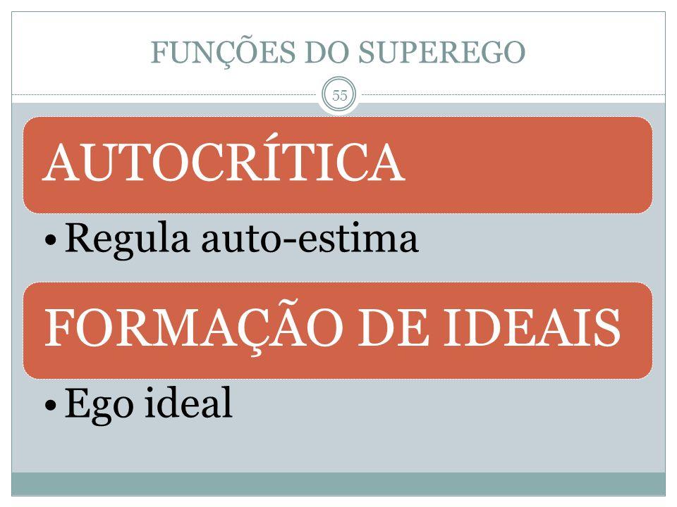 FUNÇÕES DO SUPEREGO AUTOCRÍTICA Regula auto-estima FORMAÇÃO DE IDEAIS Ego ideal 55