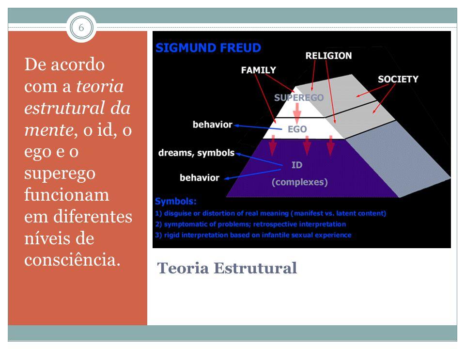 Teoria Estrutural De acordo com a teoria estrutural da mente, o id, o ego e o superego funcionam em diferentes níveis de consciência. 6