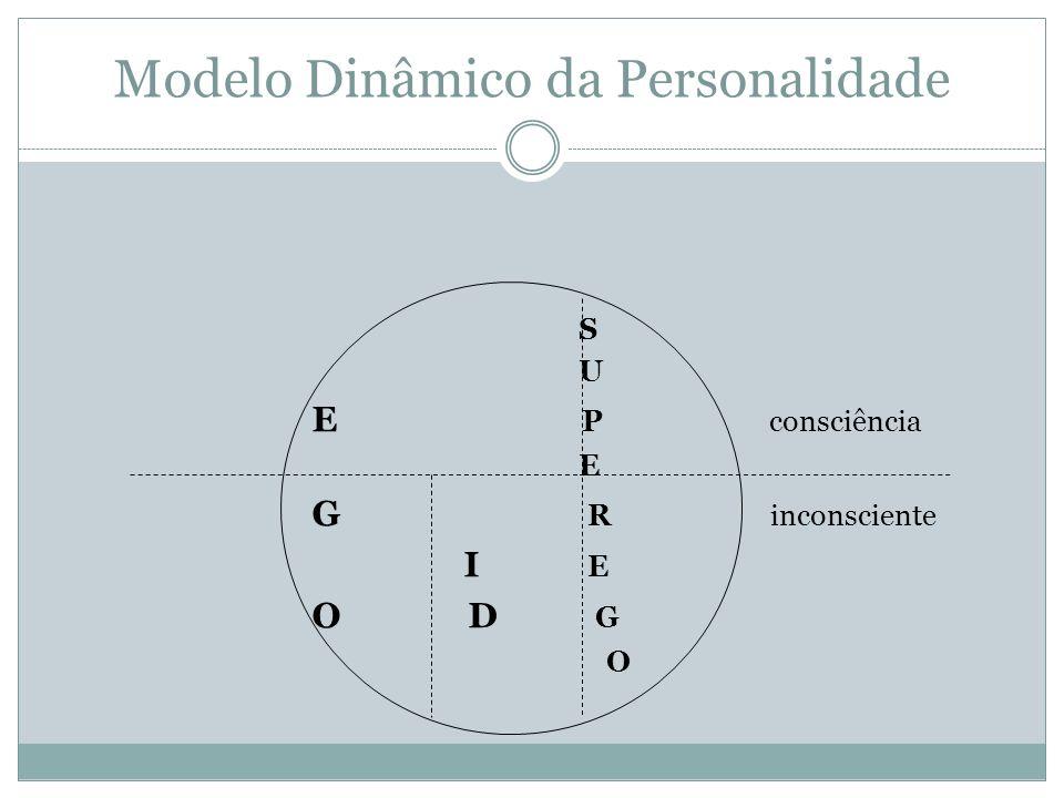 Modelo Dinâmico da Personalidade S U E P consciência E G R inconsciente I E O D G O