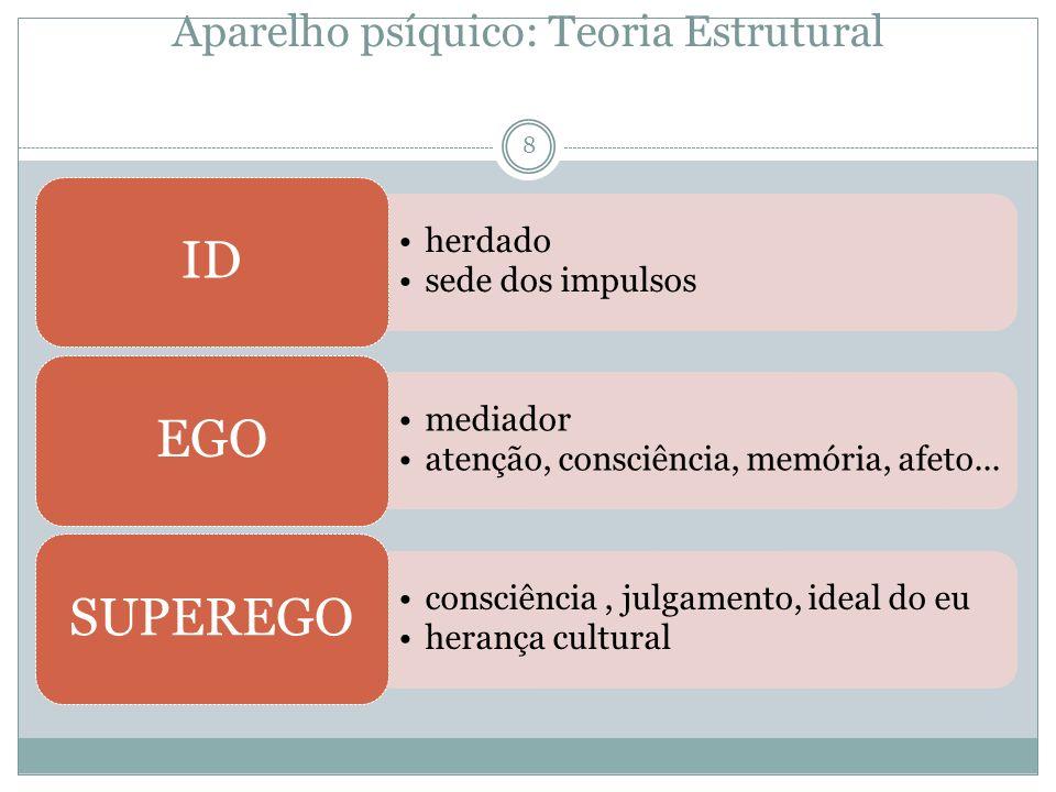 herdado sede dos impulsos ID mediador atenção, consciência, memória, afeto...