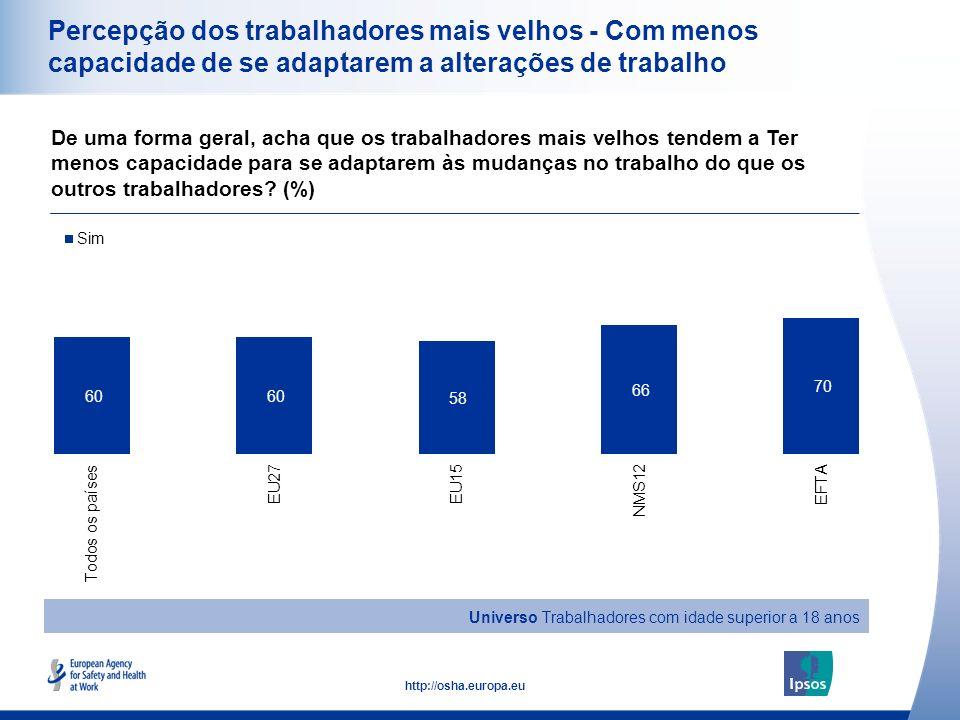 19 http://osha.europa.eu Percepção dos trabalhadores mais velhos - Com menos capacidade de se adaptarem a alterações de trabalho De uma forma geral, a