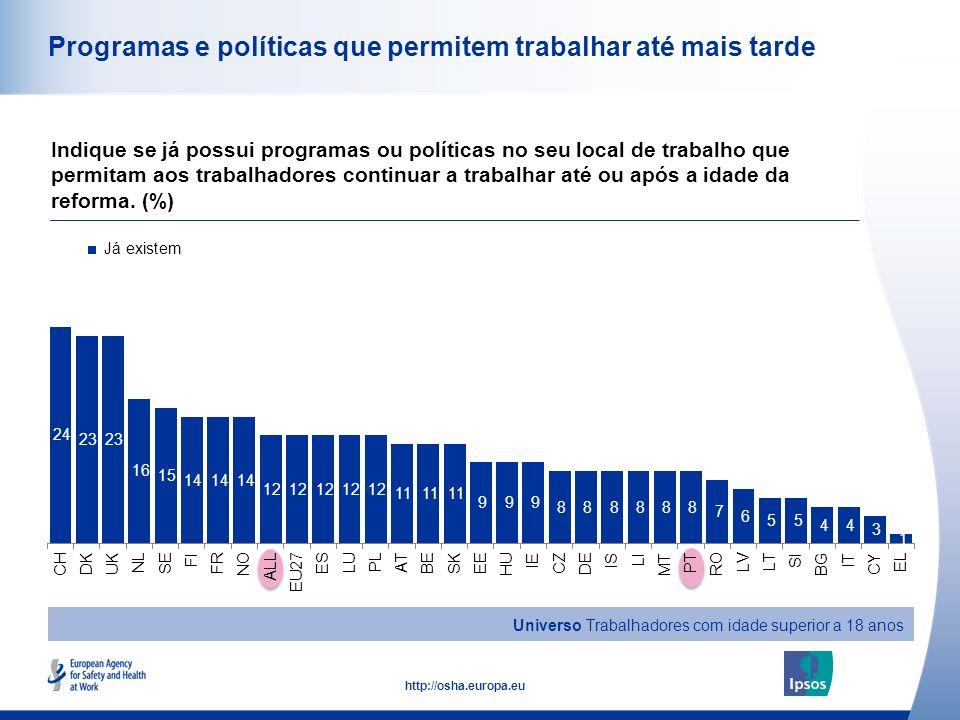 25 http://osha.europa.eu Programas e políticas que permitem trabalhar até mais tarde Indique se já possui programas ou políticas no seu local de traba
