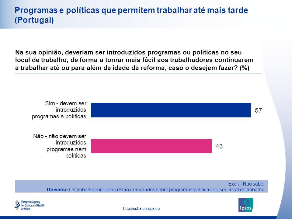 27 http://osha.europa.eu Programas e políticas que permitem trabalhar até mais tarde (Portugal) Na sua opinião, deveriam ser introduzidos programas ou