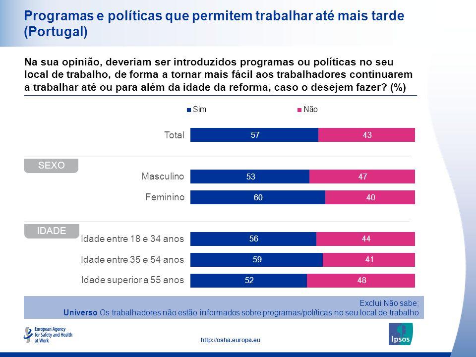 28 http://osha.europa.eu Total Masculino Feminino Idade entre 18 e 34 anos Idade entre 35 e 54 anos Idade superior a 55 anos Programas e políticas que