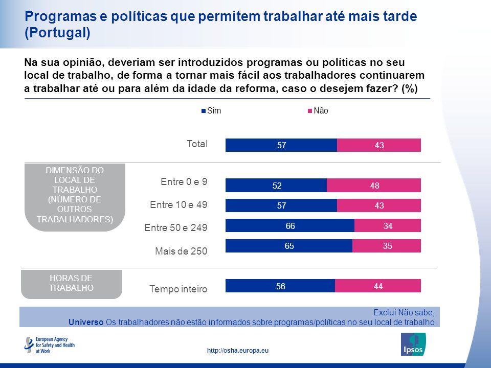 29 http://osha.europa.eu Programas e políticas que permitem trabalhar até mais tarde (Portugal) Na sua opinião, deveriam ser introduzidos programas ou