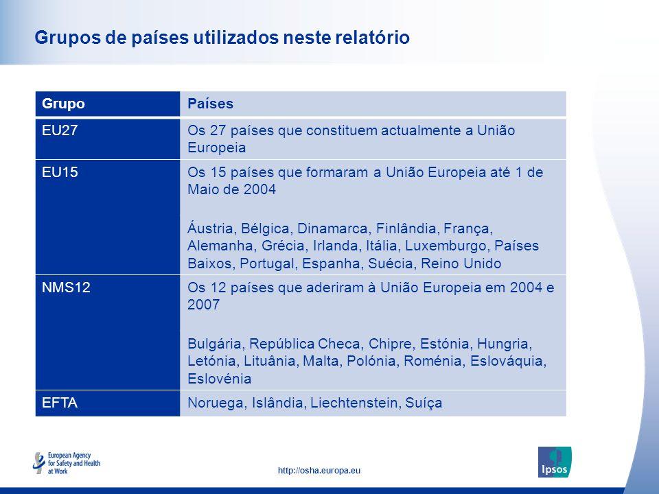 7 http://osha.europa.eu Click to add text here Grupos de países utilizados neste relatório GrupoPaíses EU27Os 27 países que constituem actualmente a U