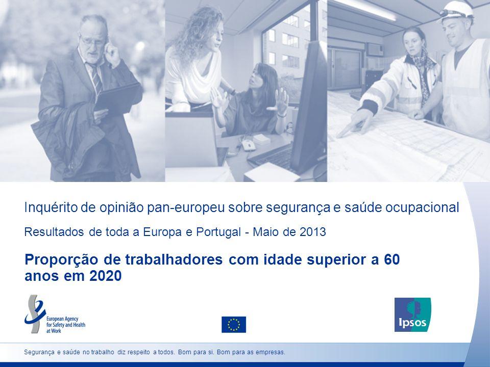 9 http://osha.europa.eu Universo Trabalhadores com idade superior a 18 anos Proporção de trabalhadores com idade superior a 60 anos em 2020 (Portugal) Na sua opinião, qual é a probabilidade de existir uma maior proporção de pessoas com mais de 60 anos a trabalhar no seu local de trabalho, em 2020.