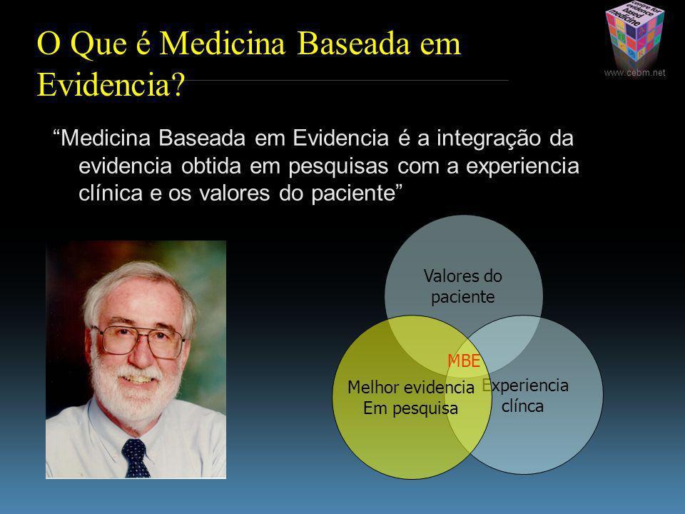 www.cebm.net O Que é Medicina Baseada em Evidencia.
