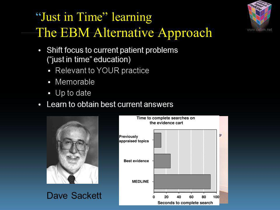 www.cebm.net Just in Time learning The EBM Alternative ApproachJust in Time learning The EBM Alternative Approach Shift focus to current patient problems (just in time education) Relevant to YOUR practice Memorable Up to date Learn to obtain best current answers Dave Sackett