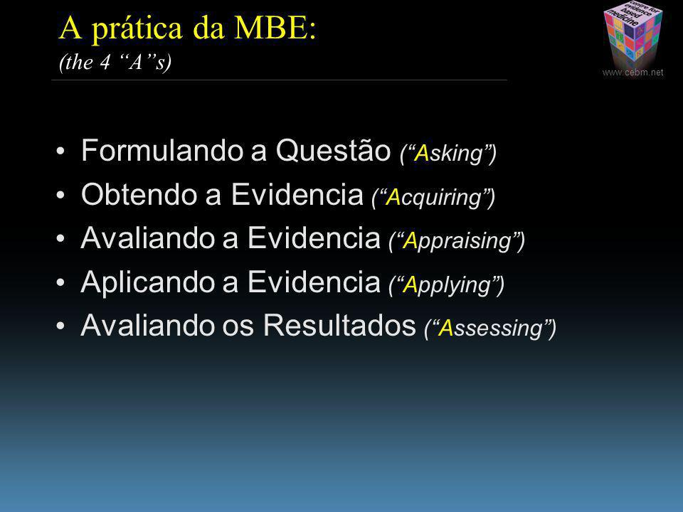 www.cebm.net A prática da MBE: (the 4 As) Formulando a Questão (Asking) Obtendo a Evidencia (Acquiring) Avaliando a Evidencia (Appraising) Aplicando a Evidencia (Applying) Avaliando os Resultados (Assessing)