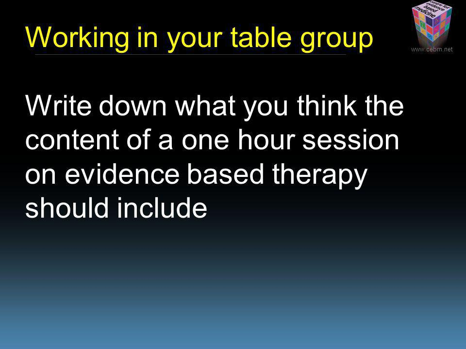 www.cebm.net Working in your table group Write down what you think the content of a one hour session on evidence based therapy should include
