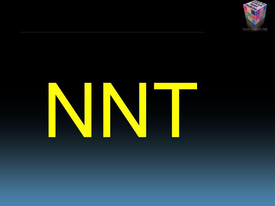 www.cebm.net NNT