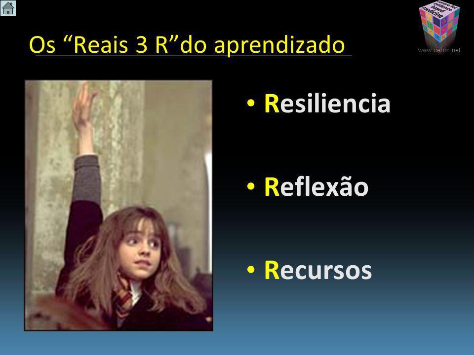www.cebm.net Os Reais 3 Rdo aprendizado Resiliencia Reflexão Recursos