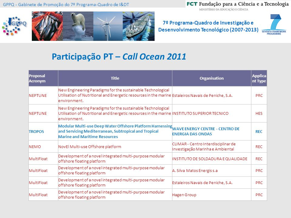 7º Programa-Quadro de Investigação e Desenvolvimento Tecnológico (2007-2013) GPPQ - Gabinete de Promoção do 7º Programa-Quadro de I&DT Proposal Acronym TitleOrganisation Applica nt Type NEPTUNE New Engineering Paradigms for the sustainable Technological Utilisation of Nutritional and Energetic resources in the marine environment.