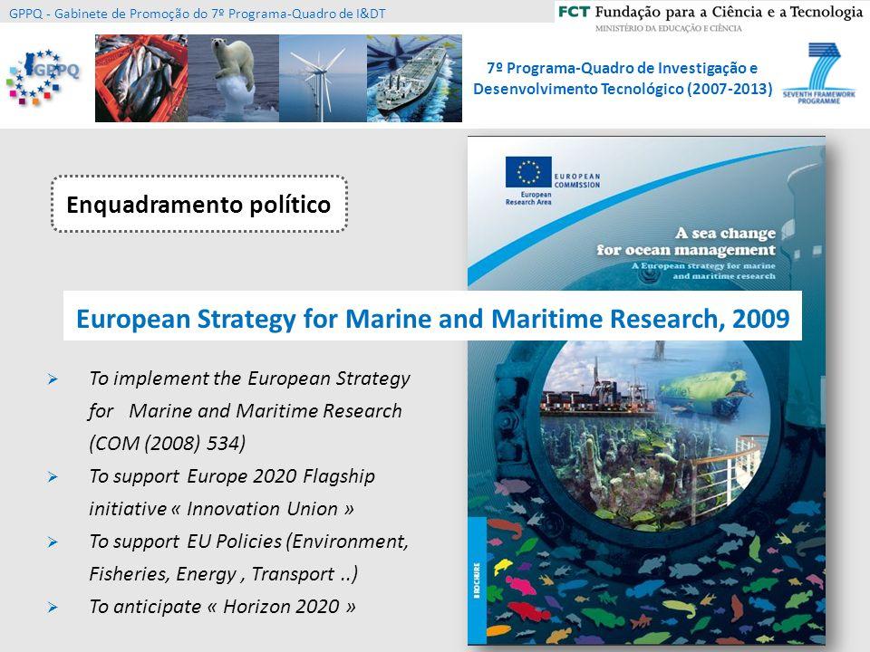 7º Programa-Quadro de Investigação e Desenvolvimento Tecnológico (2007-2013) GPPQ - Gabinete de Promoção do 7º Programa-Quadro de I&DT Ocean of Tomorrow 2012 coordinated call Tópicos do KBBE 3 propostas submetidas: 1 proposta mainlist (KBBE.2012.2.4-01) 2 propostas em lista de reserva (KBBE.2012.2.4.01 e KBBE.2012.3.5-02) PT participou em 3 propostas 1 financiada – ECsafeSEAFOOD INRB-IPIMAR Coordenação Nacional