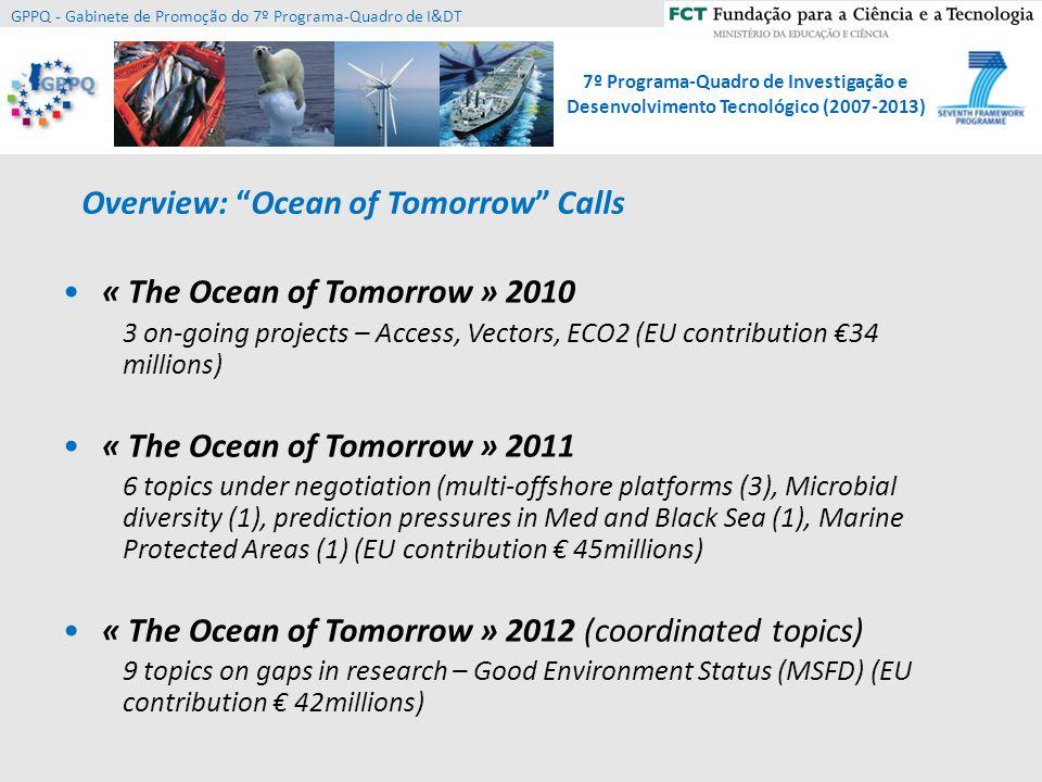 7º Programa-Quadro de Investigação e Desenvolvimento Tecnológico (2007-2013) GPPQ - Gabinete de Promoção do 7º Programa-Quadro de I&DT 11 propostas submetidas: 5 propostas above threshold 5 propostas below threshold 1 proposta não elegível PT participou em 4 propostas below threshold (Resultados: 9.0 ; 9.0 ; 9.5 ; 5.0) A multi-disciplinary approach and a multi-sectoral partnership are considered essential to achieving the expected impacts. Resultados: 1ª Call Ocean of Tomorrow (FP7-OCEAN-2010 )