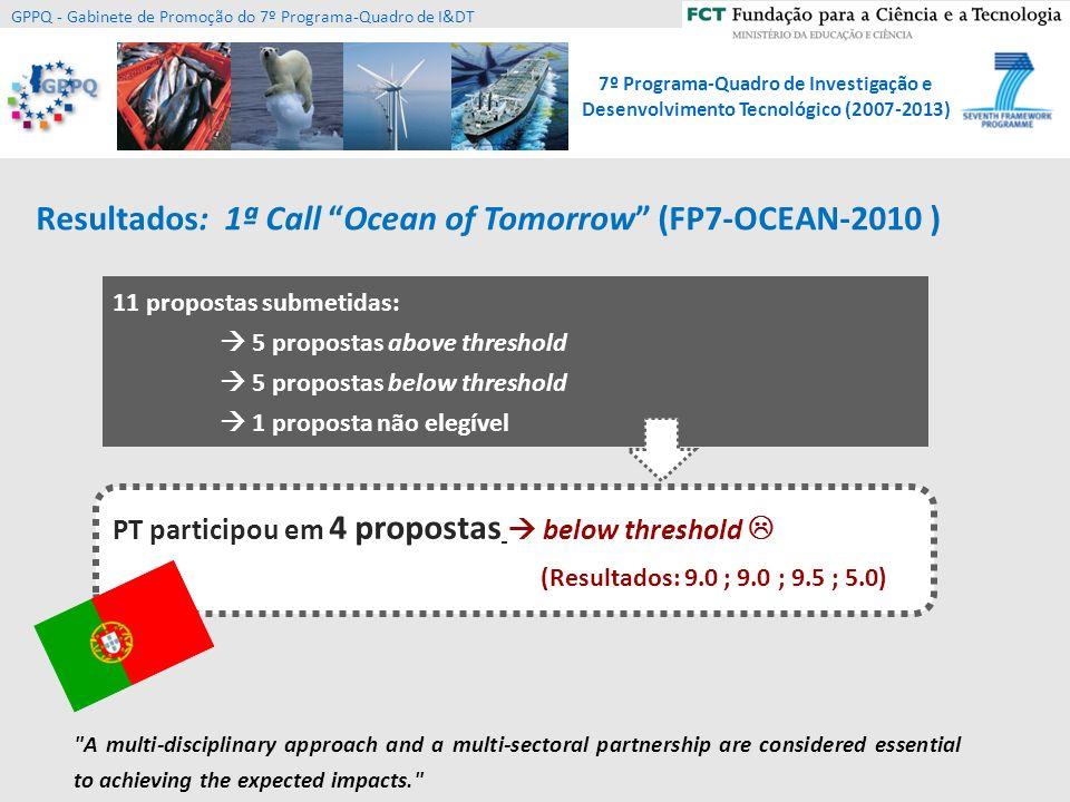 7º Programa-Quadro de Investigação e Desenvolvimento Tecnológico (2007-2013) GPPQ - Gabinete de Promoção do 7º Programa-Quadro de I&DT Propostas acima dos thresholds: ActividadeCoordenadorPaísTítulo propostaAcrónimo EC contrib (M) Arctic UNIVERSITE PIERRE ET MARIE CURIE - PARIS 6 FR Arctic Climate Change, Economy and Society ACCESS11,00 ArcticVALTION TEKNILLINEN TUTKIMUSKESKUSFI Strategy planning framework for the arctic region under climate change STARCC 10,65 Arctic STIFTELSEN NANSEN SENTER FOR FJERNMAALING NO Climate change impact on Arctic economy and society CLIMARES 10,70 Carbon storage LEIBNIZ-INSTITUT FUER MEERESWISSENSCHAFTEN AN DER UNIVERSITAET KIEL DE Sub-seabed CO2 Storage: Impact on Marine Ecosystems (ECO2) ECO210,50 Marine lifePLYMOUTH MARINE LABORATORYUK Vectors of Change in Oceans and Seas Marine Life, Impact on Economic Sectors VECTORS12,48