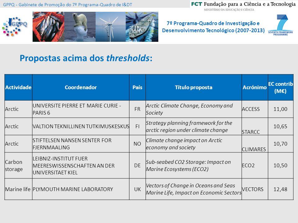 7º Programa-Quadro de Investigação e Desenvolvimento Tecnológico (2007-2013) GPPQ - Gabinete de Promoção do 7º Programa-Quadro de I&DT Os consórcios vencedores OCEAN.2010-1.