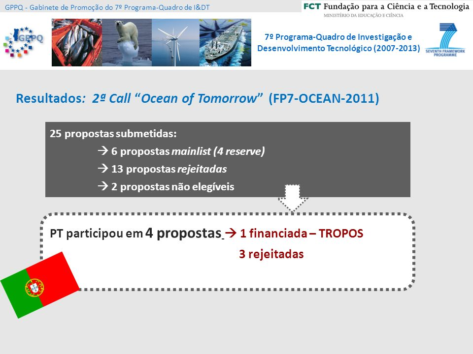 7º Programa-Quadro de Investigação e Desenvolvimento Tecnológico (2007-2013) GPPQ - Gabinete de Promoção do 7º Programa-Quadro de I&DT OCEAN.2013.1: Biosensors for real time monitoring of biohazard and man made chemical contaminants in the marine environment Real-time monitoring of the environmental status of marine water quality and provision of early warning systems in multi-stressor conditions Development of innovative in situ biosensors targeting the detection and monitoring of high impact and presently difficult to measure emerging pollutants and other substances (algal toxins, synthetic organics, pesticides/herbicides, POP, PAH) Include a test phase to demonstrate the biosensor potential for in situ environmental and/or aquaculture related applications A proof of concept in terms of product and/or process should be delivered Collaborative Project Funding one or more projects 6M/project SME > 25%