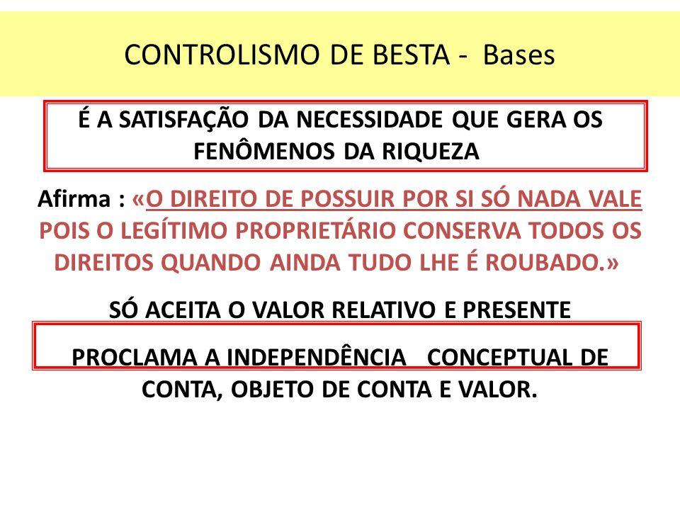 CONTROLISMO DE BESTA - Bases É A SATISFAÇÃO DA NECESSIDADE QUE GERA OS FENÔMENOS DA RIQUEZA Afirma : «O DIREITO DE POSSUIR POR SI SÓ NADA VALE POIS O