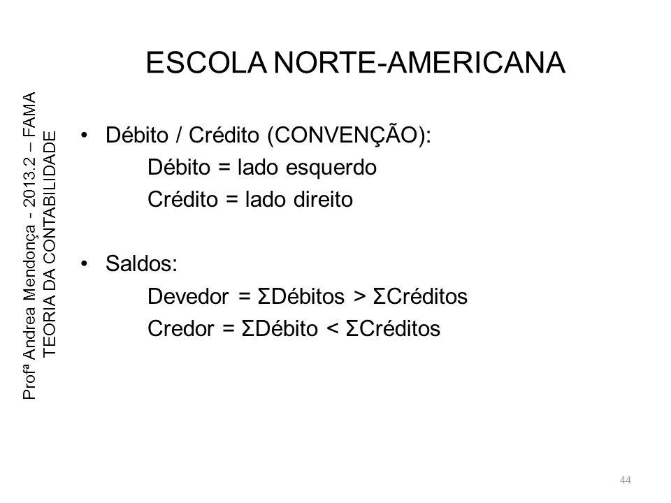 ESCOLA NORTE-AMERICANA Débito / Crédito (CONVENÇÃO): Débito = lado esquerdo Crédito = lado direito Saldos: Devedor = ΣDébitos > ΣCréditos Credor = ΣDé