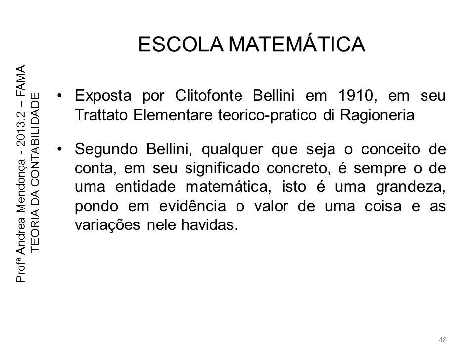 ESCOLA MATEMÁTICA Exposta por Clitofonte Bellini em 1910, em seu Trattato Elementare teorico-pratico di Ragioneria Segundo Bellini, qualquer que seja