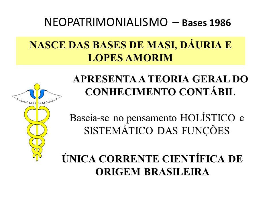 NEOPATRIMONIALISMO – Bases 1986 NASCE DAS BASES DE MASI, DÁURIA E LOPES AMORIM APRESENTA A TEORIA GERAL DO CONHECIMENTO CONTÁBIL Baseia-se no pensamen