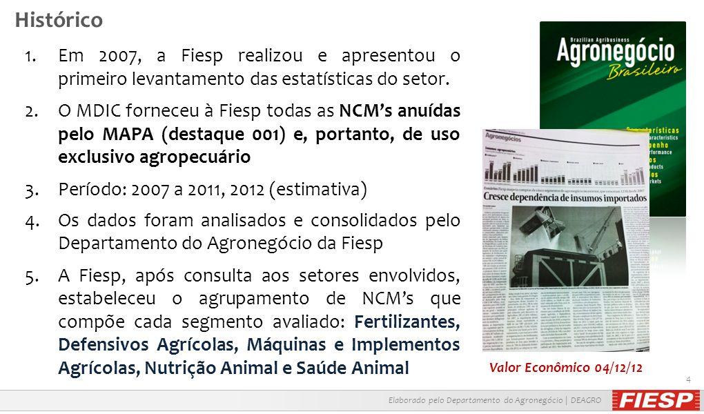 Elaborado pelo Departamento do Agronegócio | DEAGRO 4 Histórico 1.Em 2007, a Fiesp realizou e apresentou o primeiro levantamento das estatísticas do s