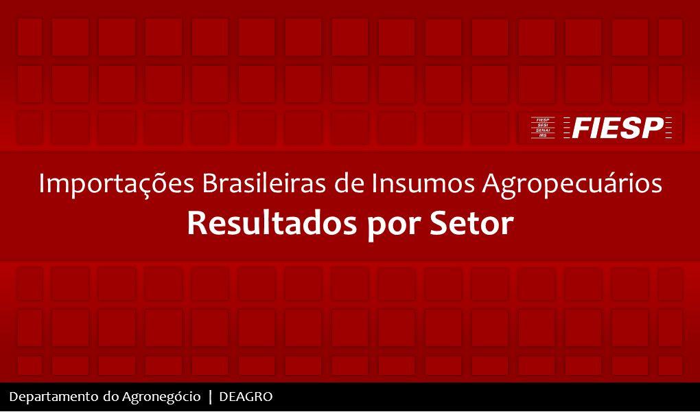 Elaborado pelo Departamento do Agronegócio | DEAGRO Departamento do Agronegócio | DEAGRO Importações Brasileiras de Insumos Agropecuários Resultados p
