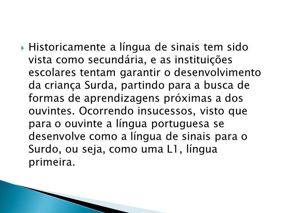 Que condições seriam favoráveis para a aquisição equilibrada das línguas (LIBRAS e Português).