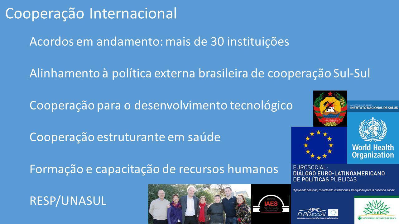 Acordos em andamento: mais de 30 instituições Alinhamento à política externa brasileira de cooperação Sul-Sul Cooperação para o desenvolvimento tecnol