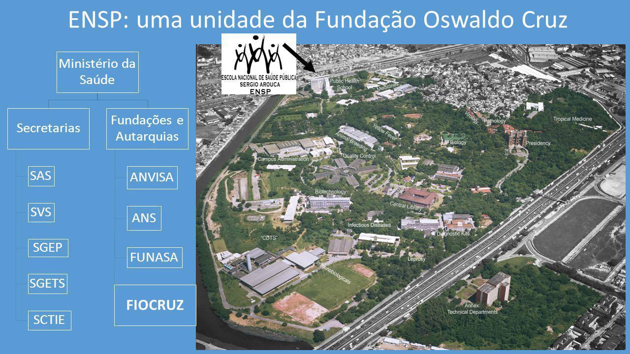 ENSP: uma unidade da Fundação Oswaldo Cruz