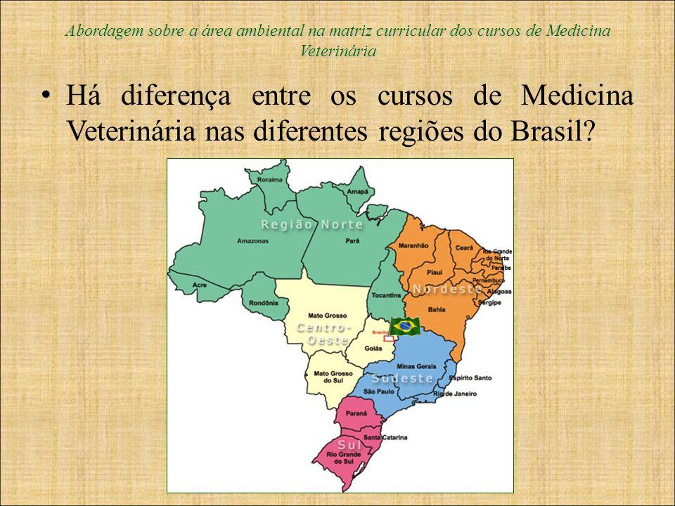 CFMV/CNSA Há diferença entre os cursos de Medicina Veterinária nas diferentes regiões do Brasil? Abordagem sobre a área ambiental na matriz curricular