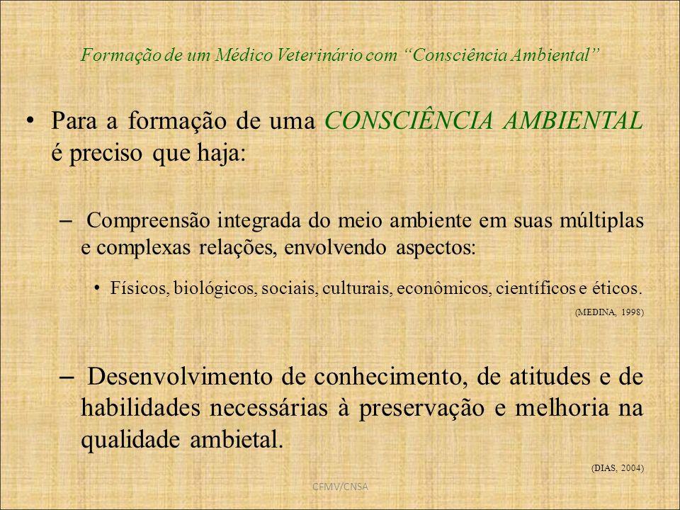 CFMV/CNSA Formação de um Médico Veterinário com Consciência Ambiental Para a formação de uma CONSCIÊNCIA AMBIENTAL é preciso que haja: – Compreensão i