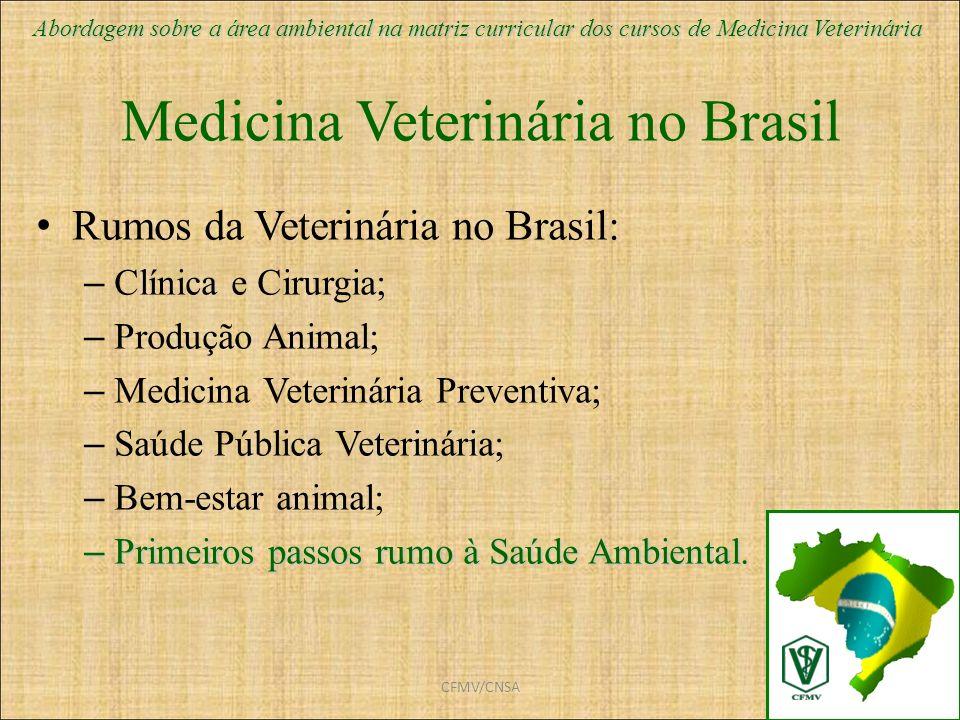 CFMV/CNSA Medicina Veterinária no Brasil Rumos da Veterinária no Brasil: – Clínica e Cirurgia; – Produção Animal; – Medicina Veterinária Preventiva; –