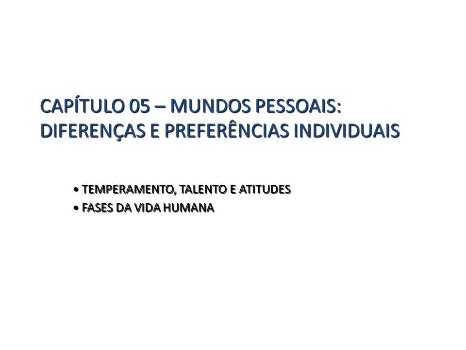 CAPÍTULO 05 – MUNDOS PESSOAIS: DIFERENÇAS E PREFERÊNCIAS INDIVIDUAIS TEMPERAMENTO, TALENTO E ATITUDES TEMPERAMENTO, TALENTO E ATITUDES FASES DA VIDA H