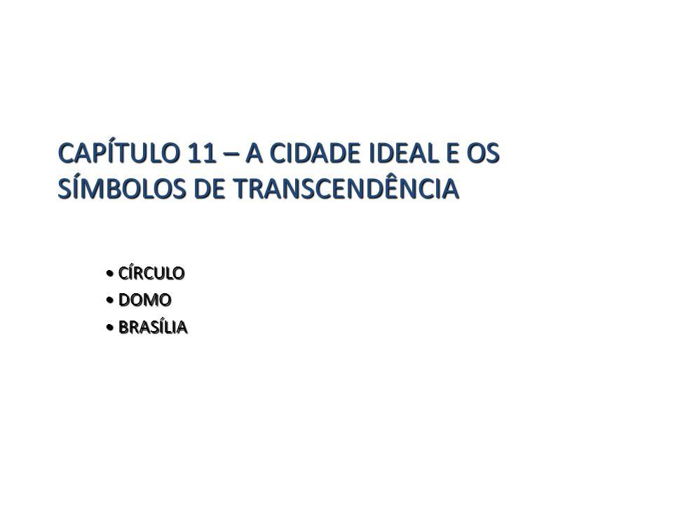 CAPÍTULO 11 – A CIDADE IDEAL E OS SÍMBOLOS DE TRANSCENDÊNCIA CÍRCULO CÍRCULO DOMO DOMO BRASÍLIA BRASÍLIA